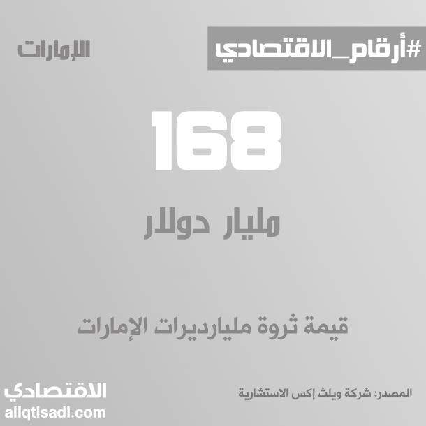 رقم: قيمة ثروة مليارديرات الإمارات