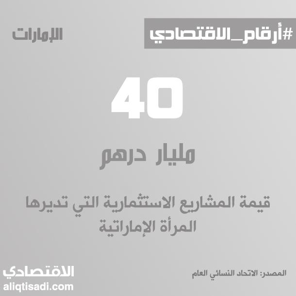 رقم: قيمة المشاريع الاستثمارية التي تديرها المرأة الإماراتية