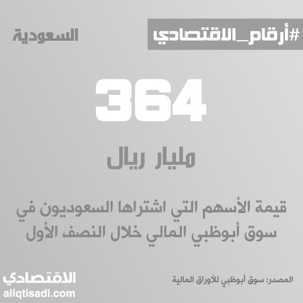 رقم: قيمة الأسهم التي اشتراها السعوديون في سوق أبوظبي المالي خلال النصف الأول