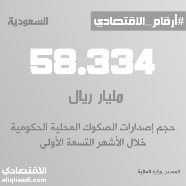 رقم: حجم إصدارات الصكوك المحلية الحكومية خلال الأشهر التسعة الأولى