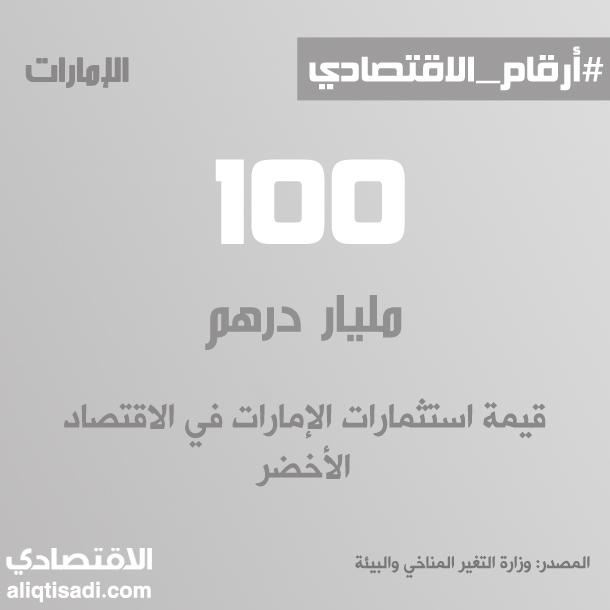 رقم: قيمة استثمارات الإمارات في الاقتصاد الأخضر