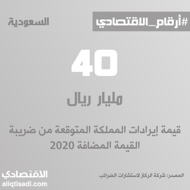 رقم: قيمة إيرادات المملكة المتوقعة من ضريبة القيمة المضافة 2020