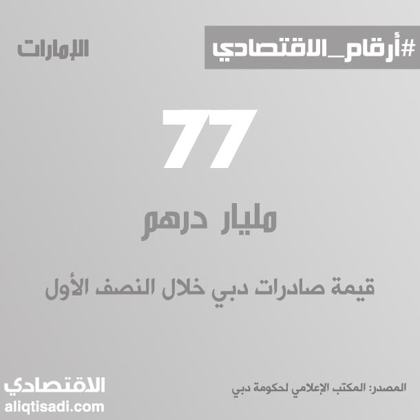 رقم: قيمة صادرات دبي خلال النصف الأول