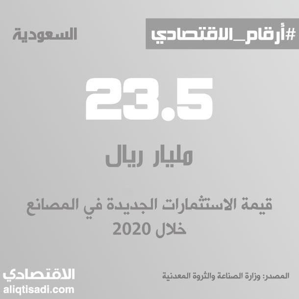 رقم: قيمة الاستثمارات الجديدة في المصانع خلال 2020