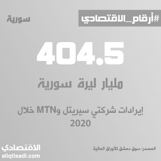 رقم: إيرادات شركتي سيريتل وMTN خلال 2020