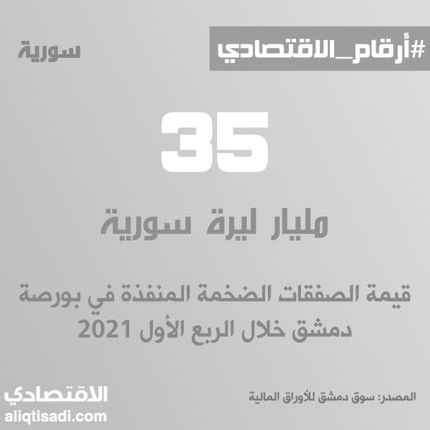 رقم: قيمة الصفقات الضخمة في بورصة دمشق خلال الربع الأول 2021