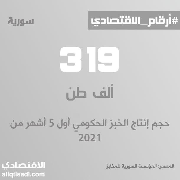 رقم: حجم إنتاج الخبز الحكومي أول 5 أشهر من 2021