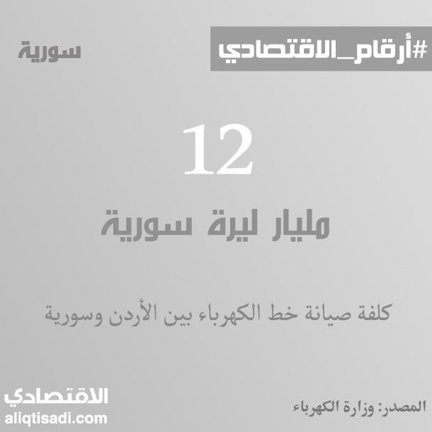 رقم: كلفة صيانة خط الكهرباء بين الأردن وسورية